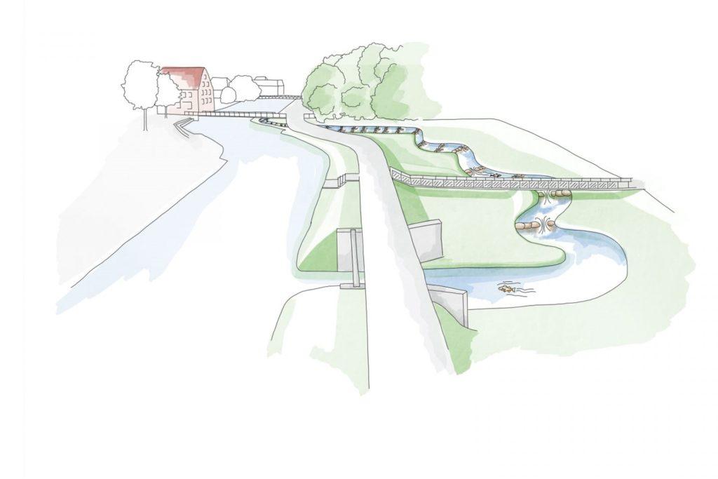 Dies Grafik zeigt die geplante Fischaufstiegsanlage am Mühlenwehr.