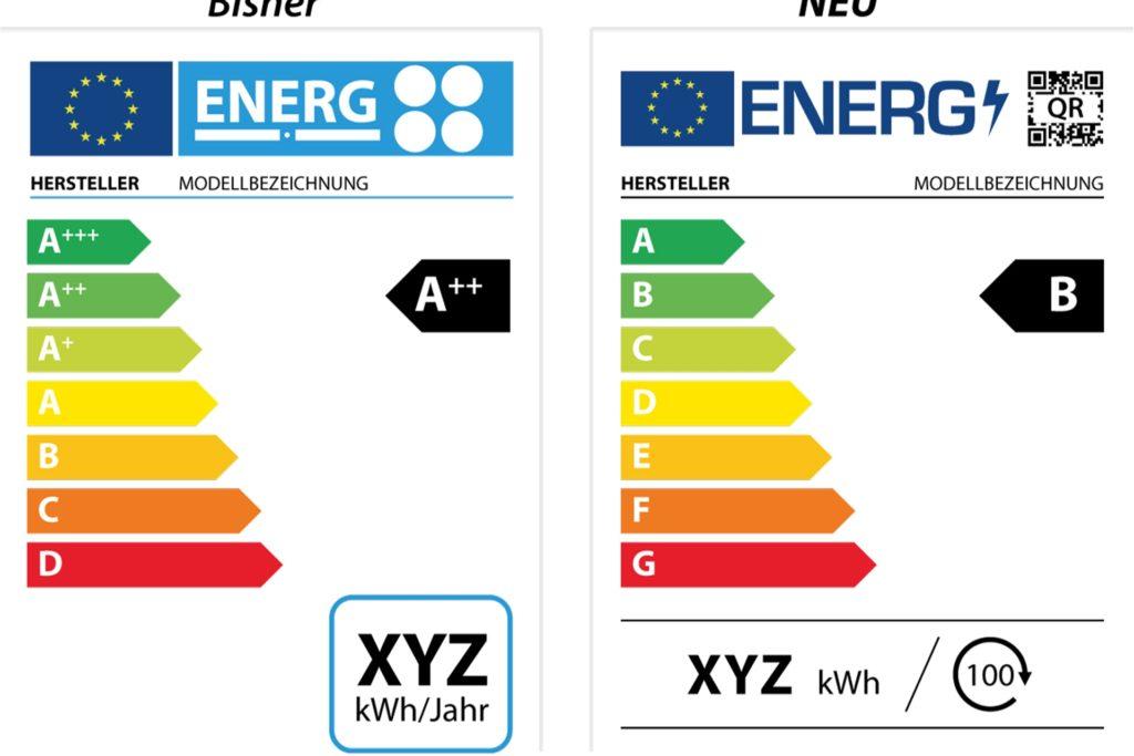 Das neue Energielabel.