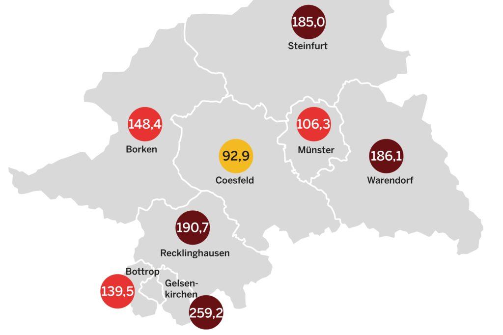 So sehen die Inzidenzwerte im Regierungsbezirk Münster derzeit aus.