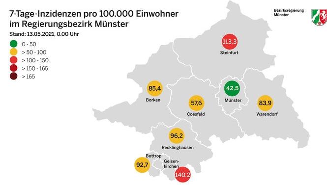 Die Sieben-Tage-Inzidenzen im Regierungsbezirk Münster